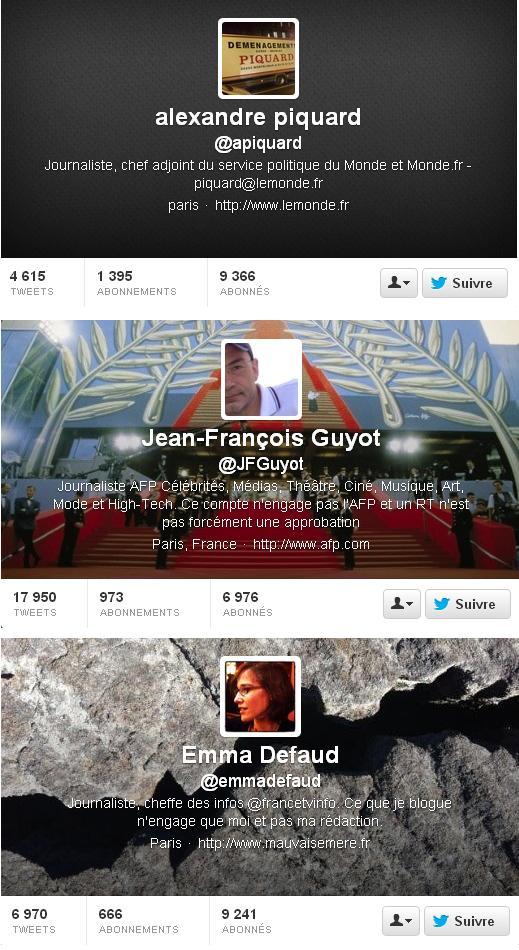 Annexe2_journalistes_twittos