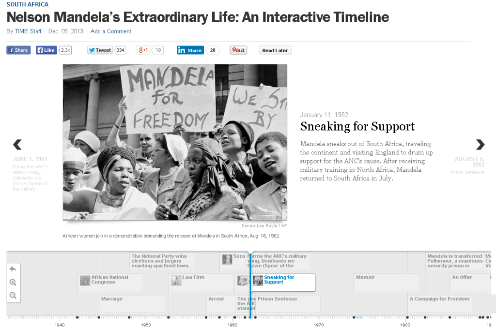 Nelson Mandela's Extraordinary Life  An Interactive Timeline   TIME.com