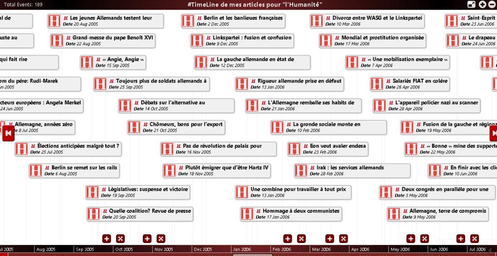 Timeline de mes articles pour l Humanité
